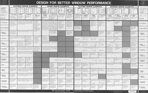 Primary view of object titled 'Design for Better Window Performance'.
