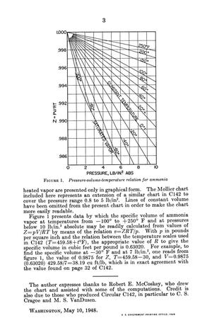 Table And Mollier Chart For Ammonia Below 60 F Page 5 Digital