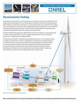 Primary view of object titled 'Dynamometer Testing (Fact Sheet)'.