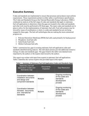Stationary Fuel Cell Application Codes and Standards