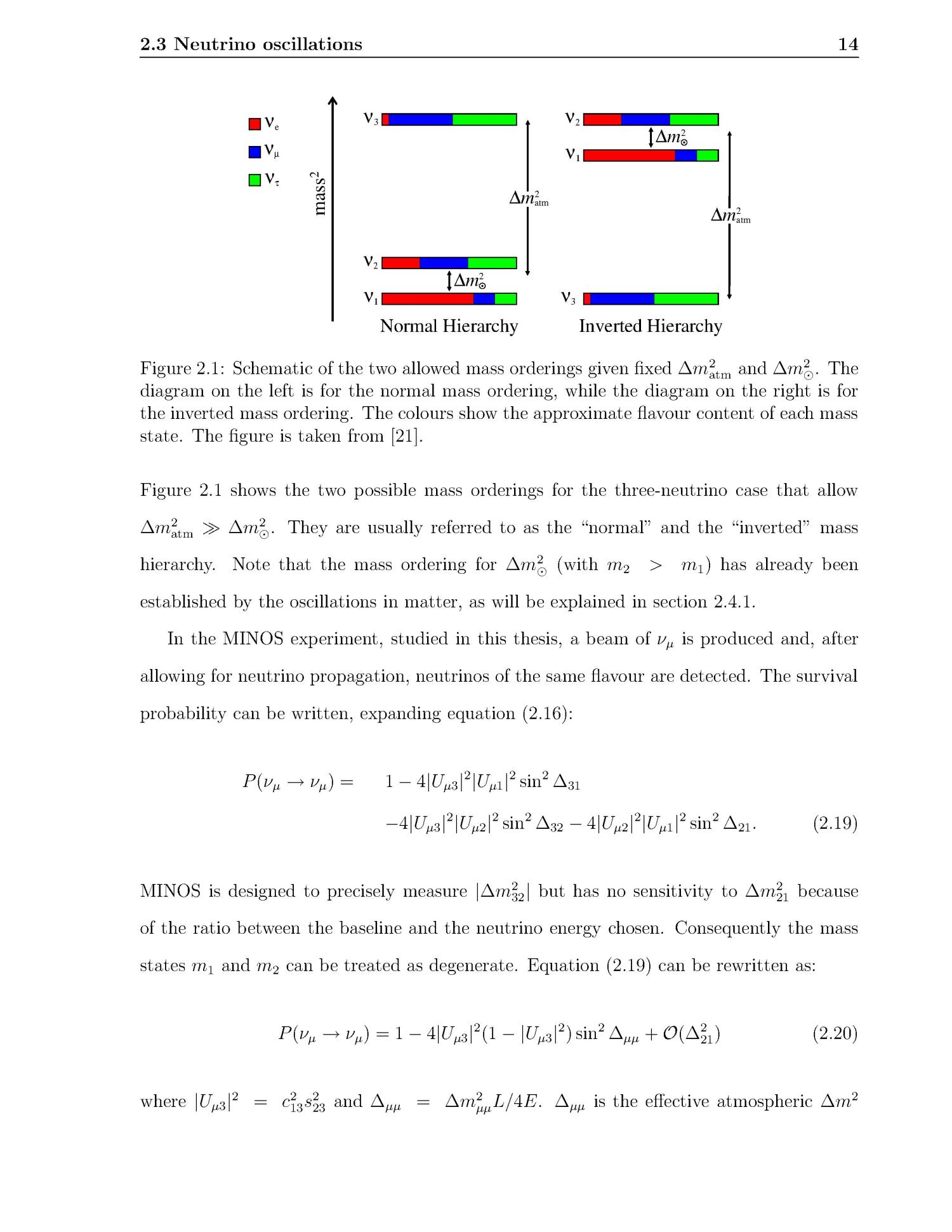 Sterile neutrino oscillations in MINOS and hadron production in pC collisions                                                                                                      [Sequence #]: 29 of 237