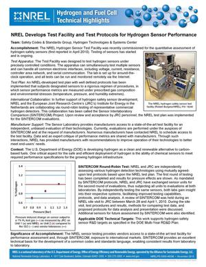 Primary view of object titled 'NREL Develops Test Facility and Test Protocols for Hydrogen Sensor Performance (Fact Sheet)'.