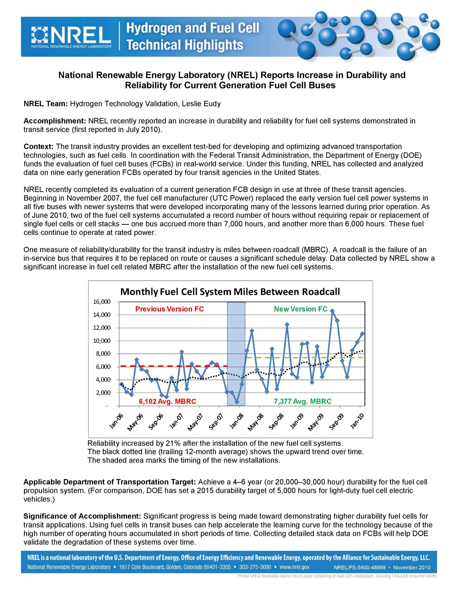 National Renewable Energy Laboratory (NREL) Reports Increase in Durability and Reliability for Current Generation Fuel Cell Buses (Fact Sheet)                                                                                                      [Sequence #]: 1 of 1