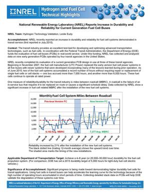 Primary view of object titled 'National Renewable Energy Laboratory (NREL) Reports Increase in Durability and Reliability for Current Generation Fuel Cell Buses (Fact Sheet)'.