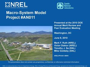 Primary view of object titled 'Macro-System Model Project #AN011 (Presentation)'.