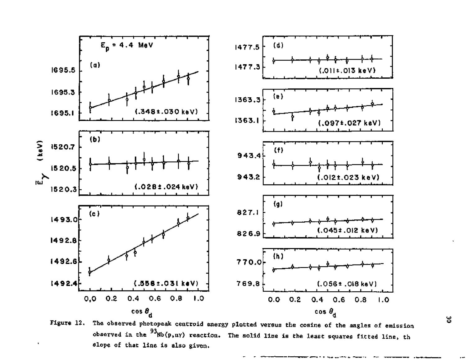 Spectroscopy of nuclear systems. Progress report, January 1--December 31, 1974                                                                                                      [Sequence #]: 36 of 53