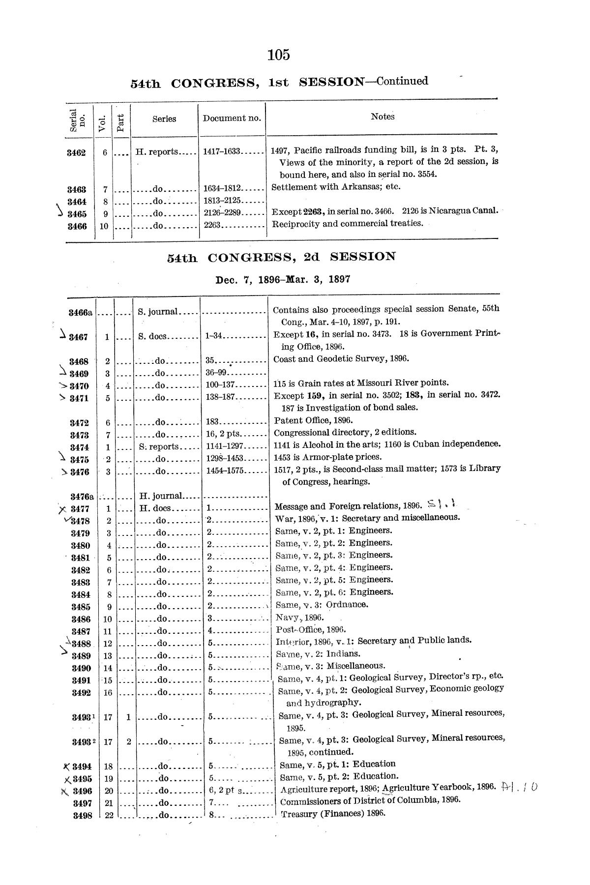 Checklist of United States Public Documents, 1789-1909, Third Edition Revised and Enlarged, Volume 1, Lists of Congressional and Departmental Publications                                                                                                      105