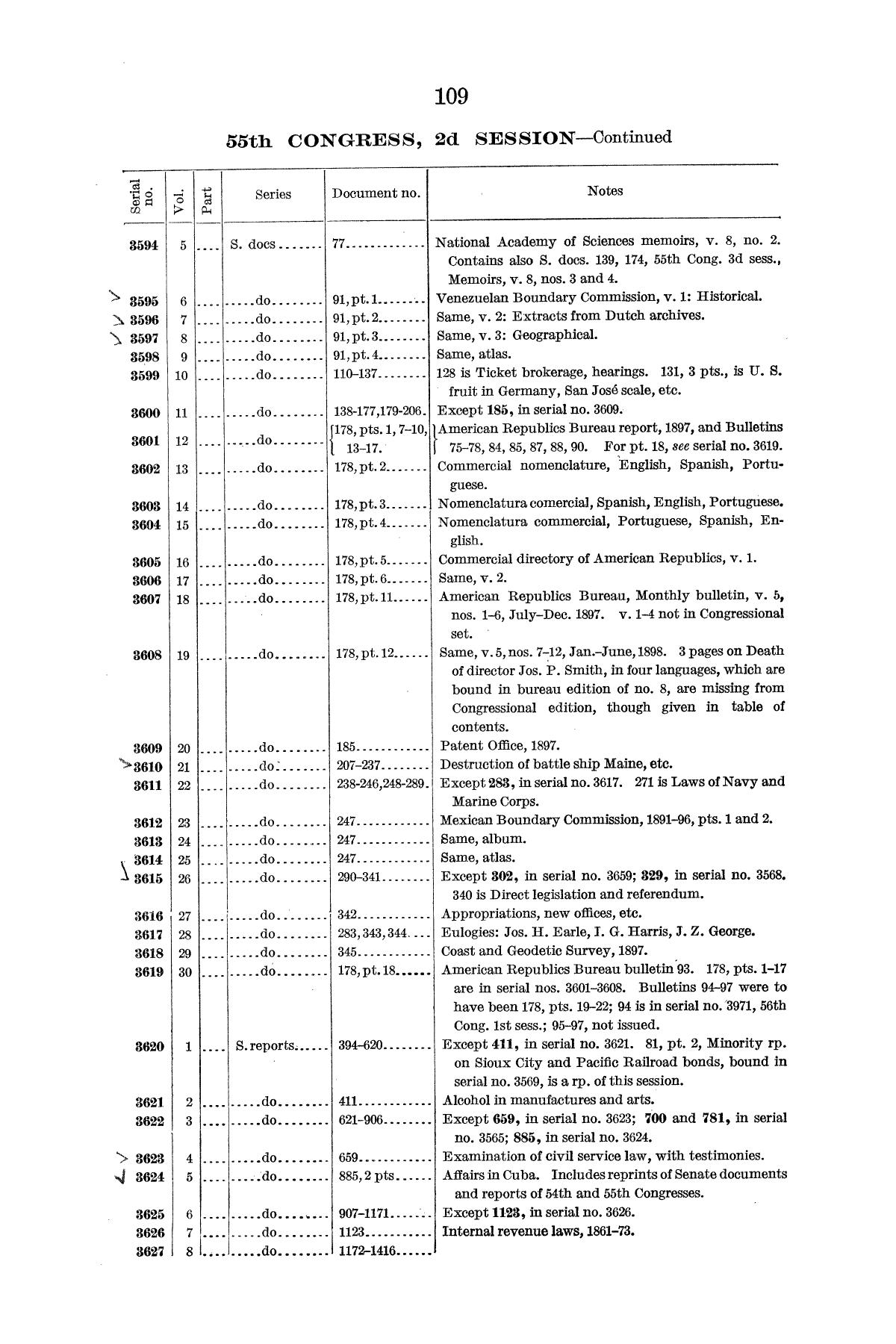 Checklist of United States Public Documents, 1789-1909, Third Edition Revised and Enlarged, Volume 1, Lists of Congressional and Departmental Publications                                                                                                      109
