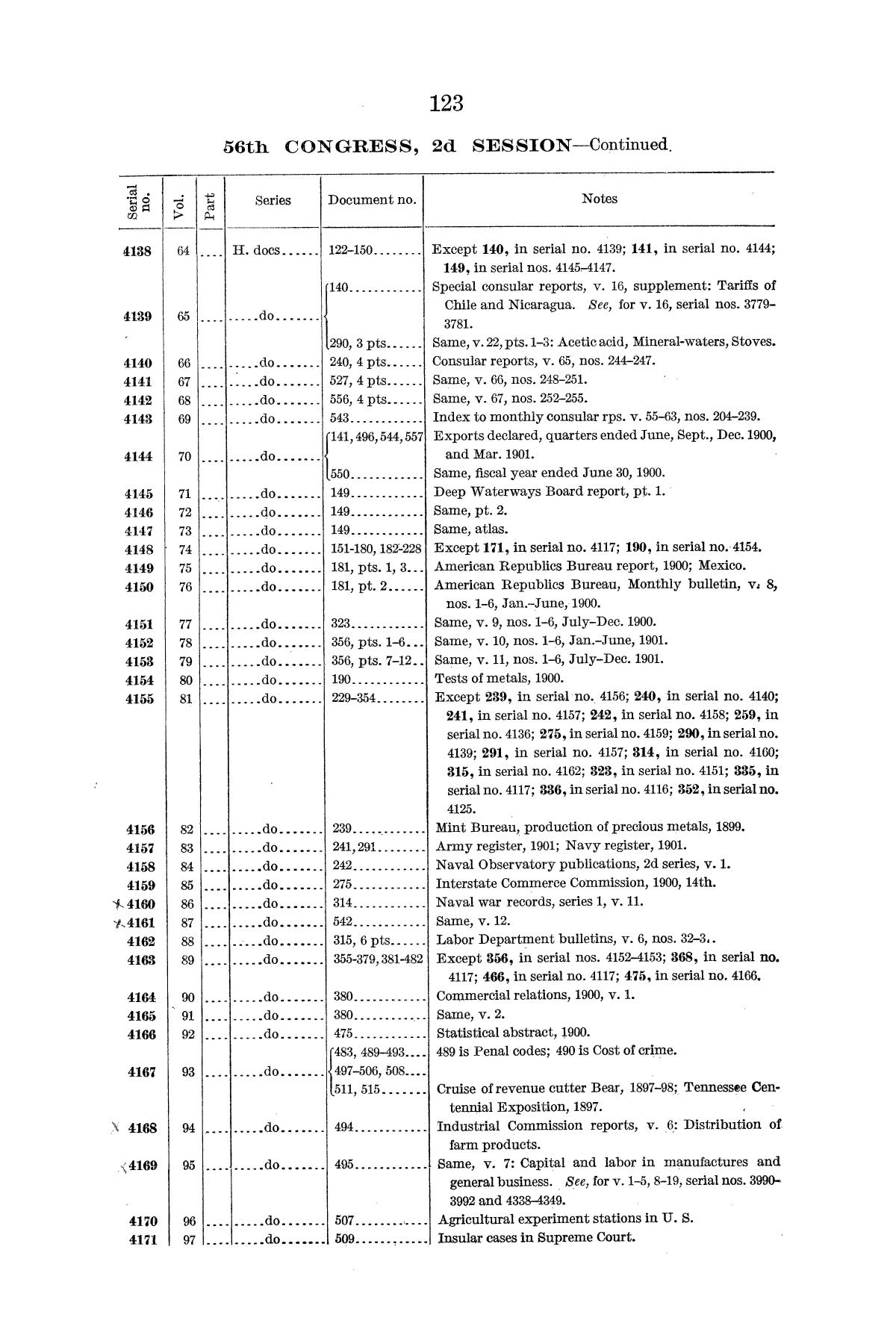 Checklist of United States Public Documents, 1789-1909, Third Edition Revised and Enlarged, Volume 1, Lists of Congressional and Departmental Publications                                                                                                      123