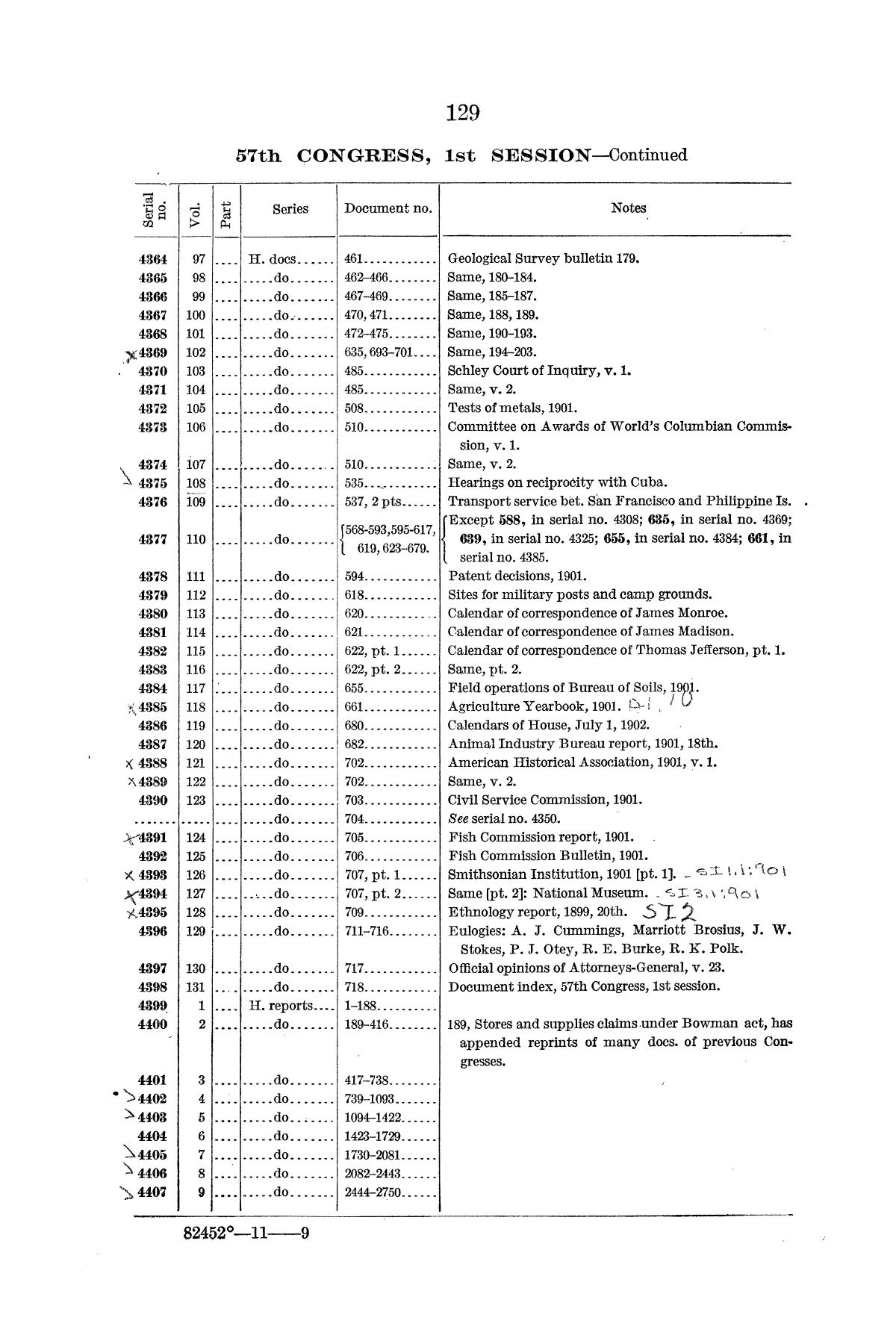 Checklist of United States Public Documents, 1789-1909, Third Edition Revised and Enlarged, Volume 1, Lists of Congressional and Departmental Publications                                                                                                      129