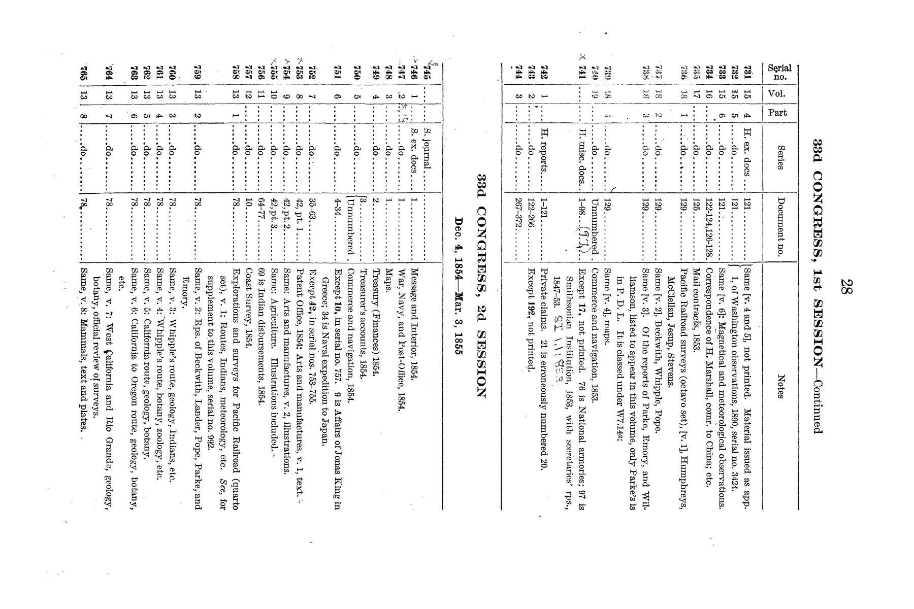 Checklist of United States Public Documents, 1789-1909, Third Edition Revised and Enlarged, Volume 1, Lists of Congressional and Departmental Publications                                                                                                      28