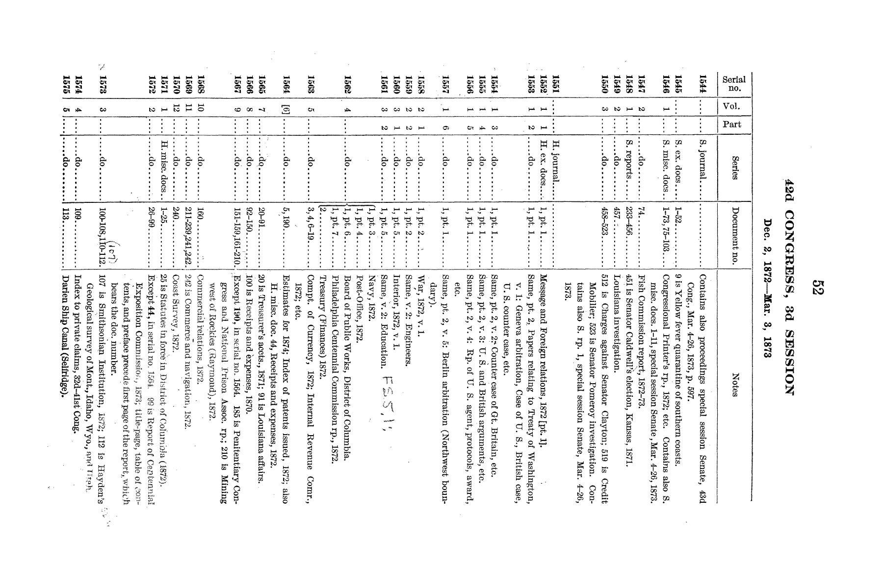 Checklist of United States Public Documents, 1789-1909, Third Edition Revised and Enlarged, Volume 1, Lists of Congressional and Departmental Publications                                                                                                      52