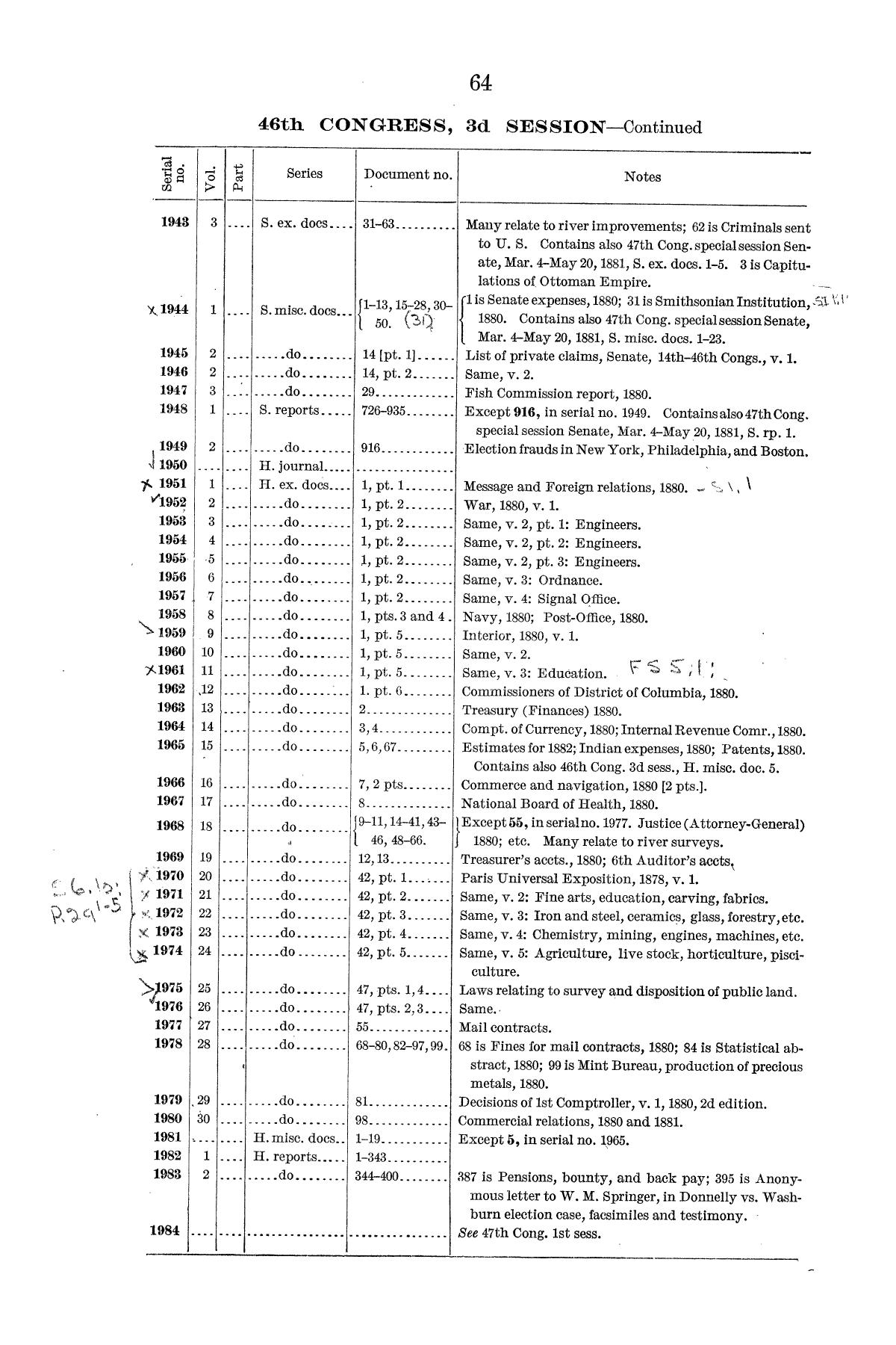 Checklist of United States Public Documents, 1789-1909, Third Edition Revised and Enlarged, Volume 1, Lists of Congressional and Departmental Publications                                                                                                      64