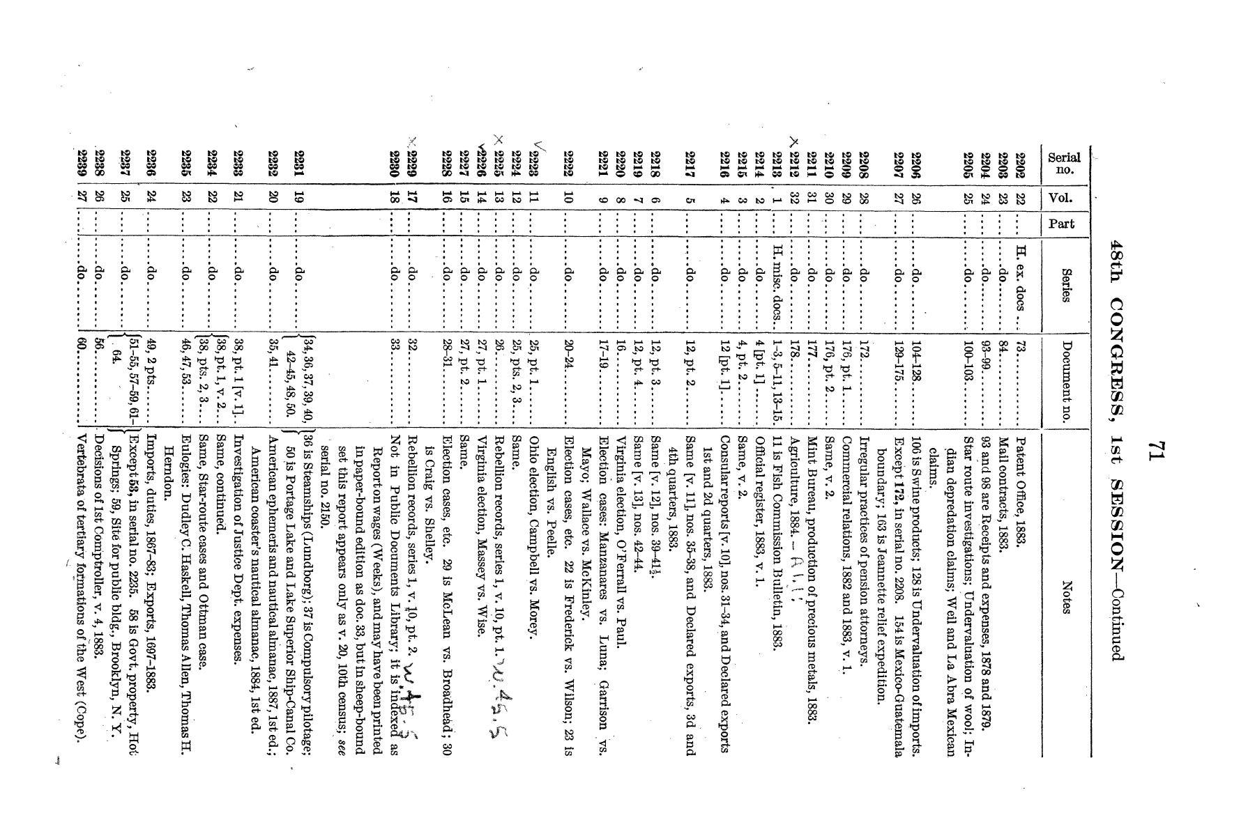 Checklist of United States Public Documents, 1789-1909, Third Edition Revised and Enlarged, Volume 1, Lists of Congressional and Departmental Publications                                                                                                      71
