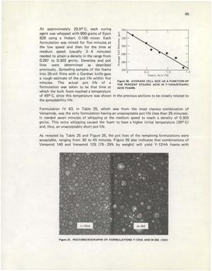 STUDIES OF FOAMED EPOXIES