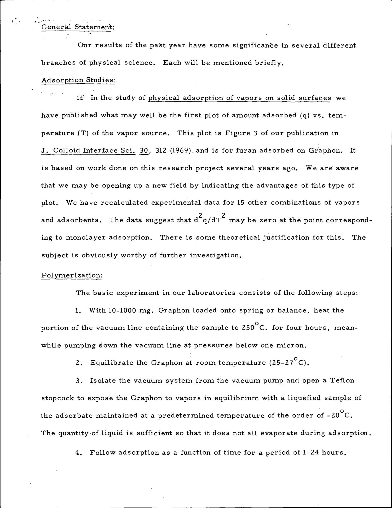 CONTROLLED POLYMERIZATION OF ADSORBED MONOMERS. Technical Progress Report.                                                                                                      [Sequence #]: 4 of 15