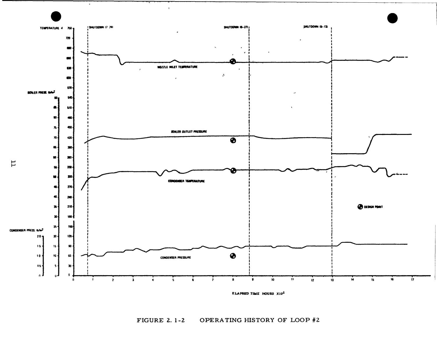 ORGANIC RANKINE CYCLE TECHNOLOGY PROGRAM. Quarterly Progress Report No. 6, July 1, 1967--October 1, 1967.                                                                                                      [Sequence #]: 20 of 62