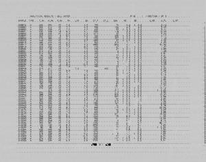 Hydrogeochemical and Stream Sediment Reconnaissance Basic Data for Emory Peak NTMS Quadrangle, Texas: Appendix C
