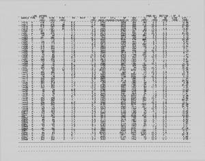 Hydrogeochemical and Stream Sediment Reconnaissance Basic Data for Lubbock NTMS Quadrangle, Texas: Appendix C