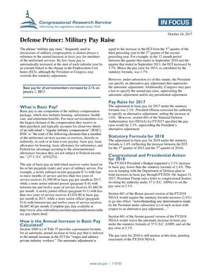Primary view of object titled 'Defense Primer: Military Pay Raise'.