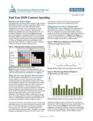 Primary view of object titled 'End-Year DOD Contract Spending'.