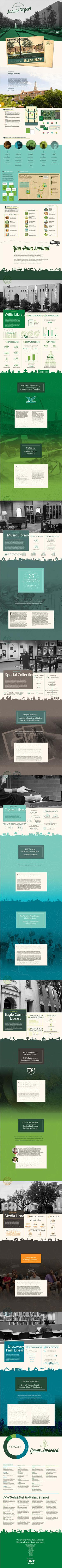 Primary view of object titled 'University of North Texas Libraries Annual Report: 2016'.