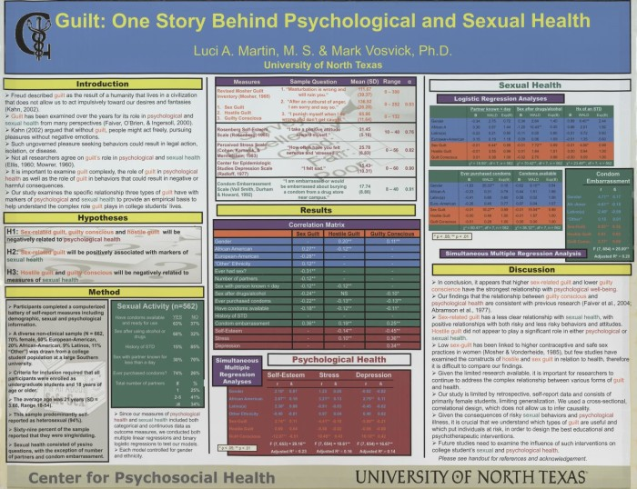 Primary sexual health