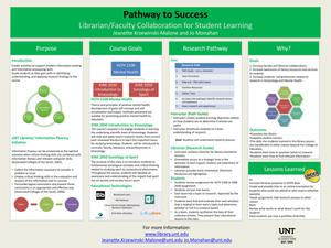 Primary view of object titled 'Pathway to Success: Librarian/Faculty Collaboration for Student Learning'.