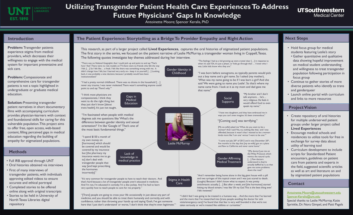 Utilizing Transgender Patient Health Care Experiences To Address Future  Physicians' Gaps In Knowledge - Digital Library
