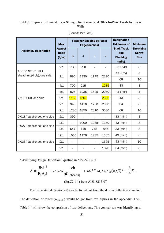 Nominal Shear Strength Of Cold Formed Steel Shear Walls Using Osb Sheathing Page 31 Unt