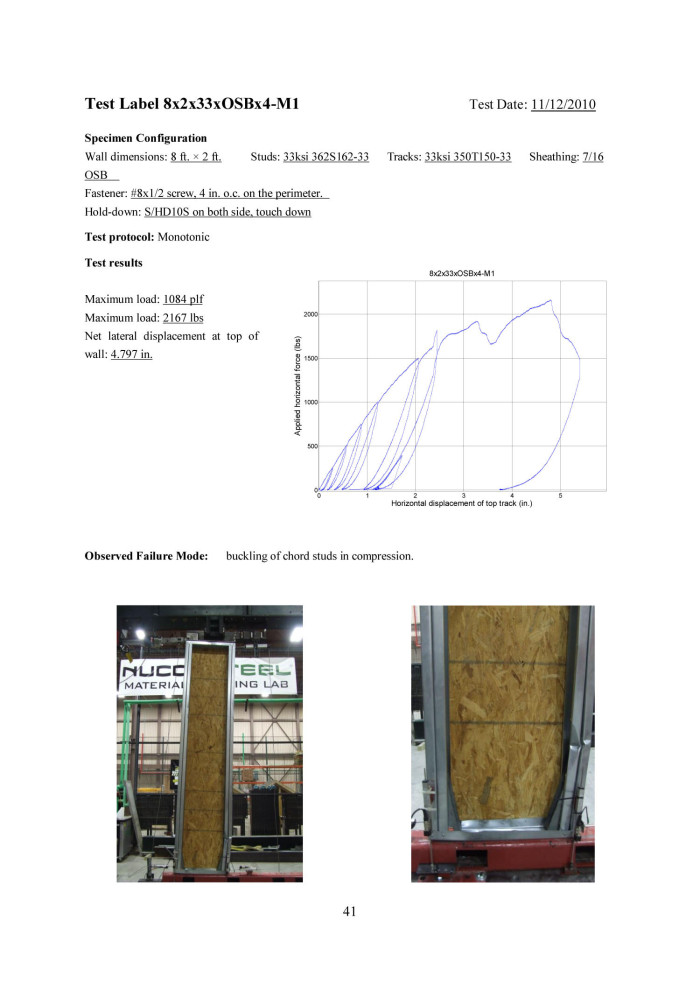 Nominal Shear Strength of Cold-formed Steel Shear Walls