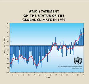 Primary view of object titled 'WMO Statement on the Status of the Global Climate in 1995'.
