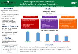 Unfolding Research Data Services: An Information Architecture Perspective