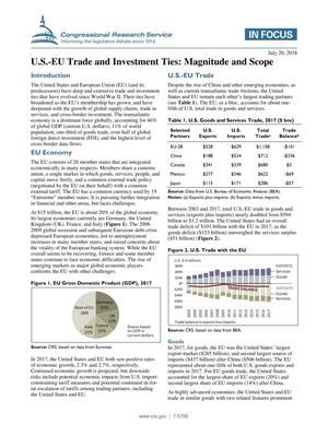 U.S.-EU Trade and Investment Ties: Magnitude and Scope