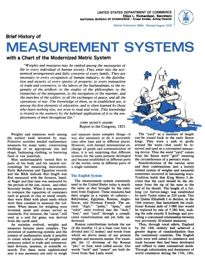 chart of metric measurements