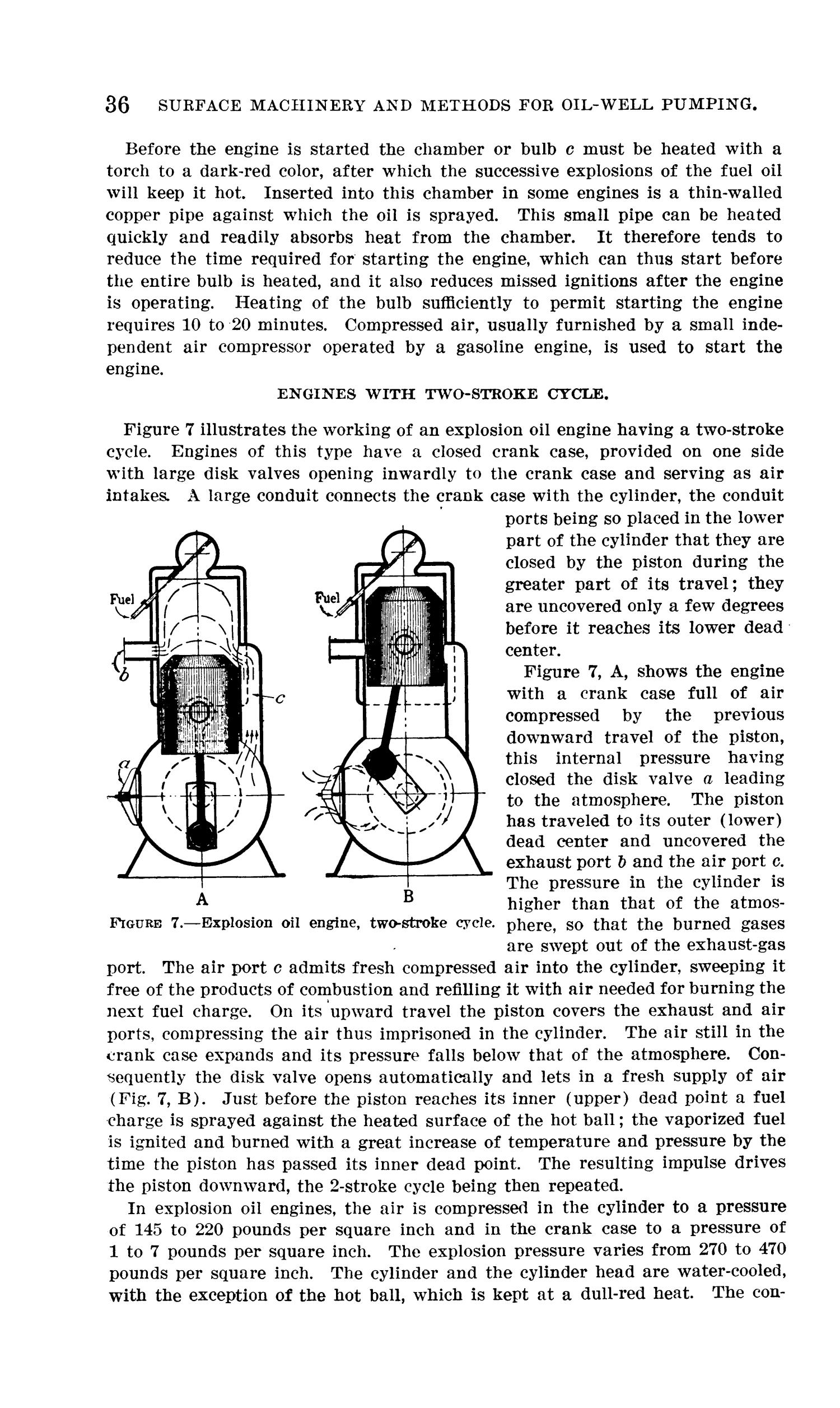 Surface Machinery and Methods for Oil-Well Pumping                                                                                                      36