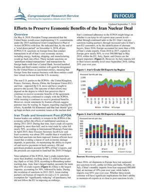 Primary view of object titled 'Efforts to Preserve Economic Benefits of the Iran Nuclear Deal'.