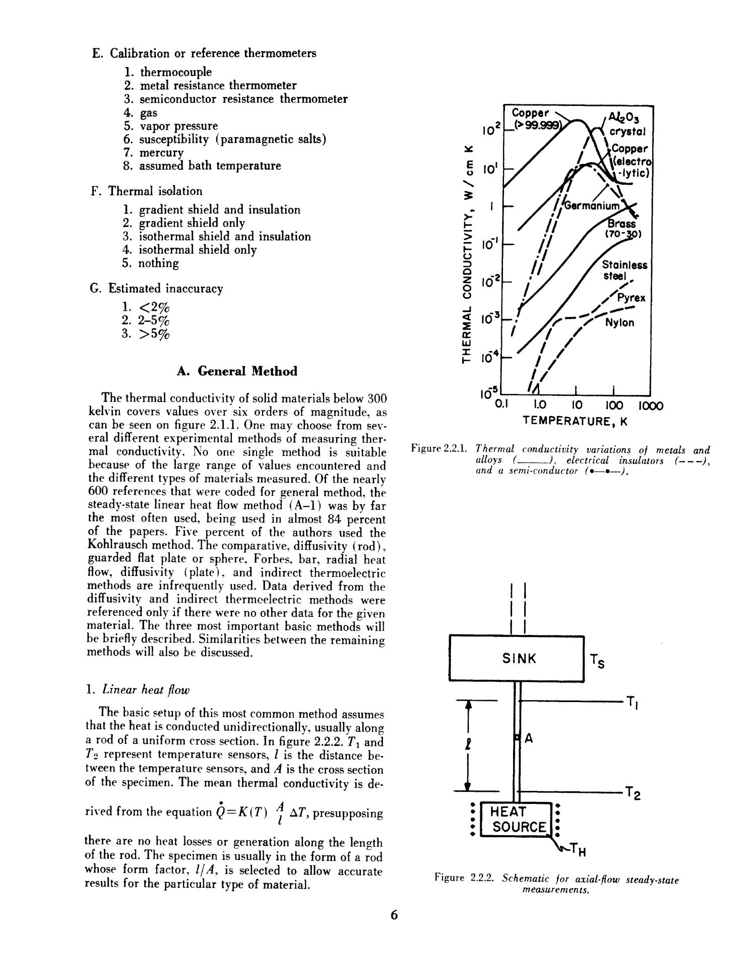 Thermal Conductivity Of Solids At Room Temperature And Below A Figure 3 Sensor Schematic Review Compilation The Literature Page 6 Digital Library