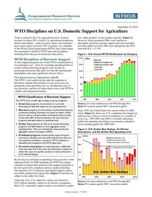 Primary view of object titled 'WTO Disciplines on U.S. Domestic Support for Agriculture'.
