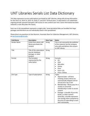 UNT Libraries Serials List Data Dictionary FY 2017-2018
