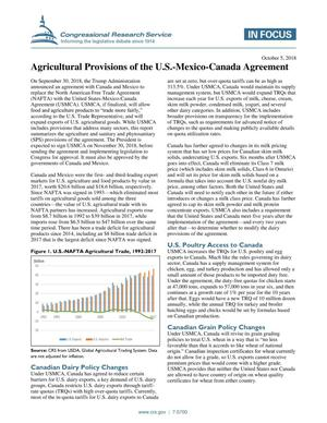 Agricultural Provisions of the U.S.-Mexico-Canada Agreement