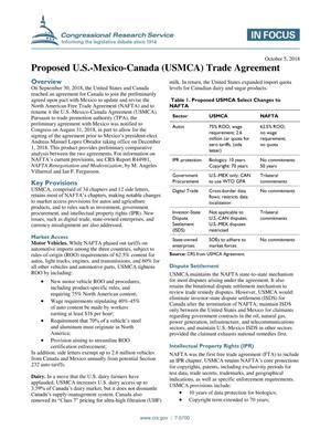 Proposed U.S.-Mexico-Canada (USMCA) Trade Agreement