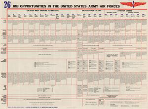 26 job opportunities in the United States Army Air Forces