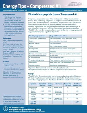 Primary view of Eliminate Inappropriate Uses of Compressed Air; Industrial Technologies Program (ITP) Compressed Air Tip Sheet No.2