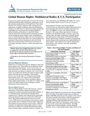 Primary view of object titled 'Global Human Rights: Multilateral Bodies & U.S. Participation'.