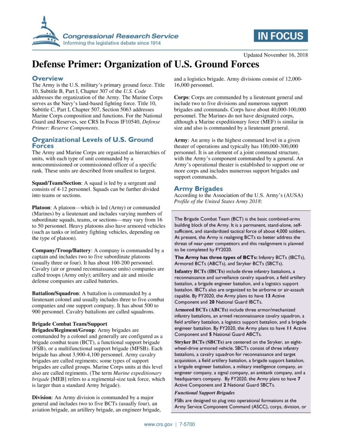 Defense Primer: Organization of U S  Ground Forces - Digital Library