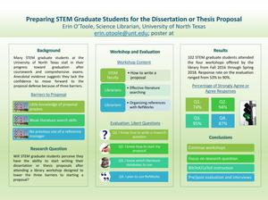 Preparing STEM Graduate Students for the Dissertation or Thesis Proposal