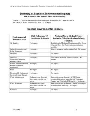 Primary view of object titled 'BRAC 2005 DoD Report Technical Justification Book, 20 May 2005 Summary of Scenario Environmental Impacts Co-locate Extramural Research Program Managers at NATNAVMEDCEN'.