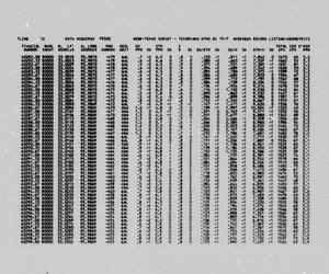 Primary view of object titled '[Average Record Data Listings for Texarkana Quadrangle]'.