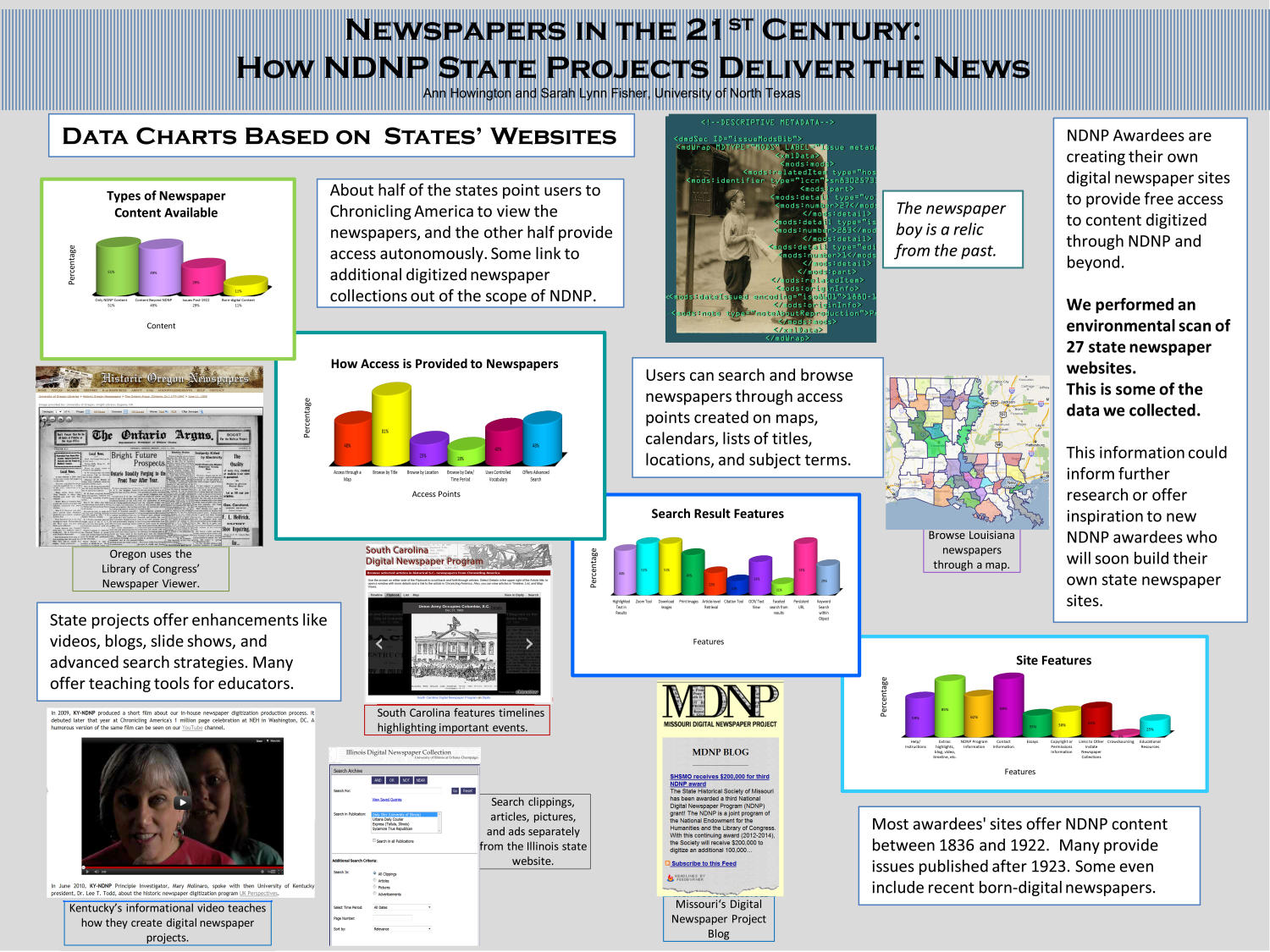 Newspapers In The 21st Century: How NDNP State Projects Deliver The News                                                                                                      [Sequence #]: 1 of 1